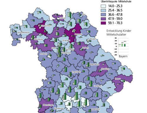 Schulwahlverhalten 2004/05 bis 2016/17 und Schülerzahlen bis 2035 — Mittelschulen